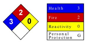 Formaldehyde NFPA Diamond from MSDS (Material Safety Data Sheet)